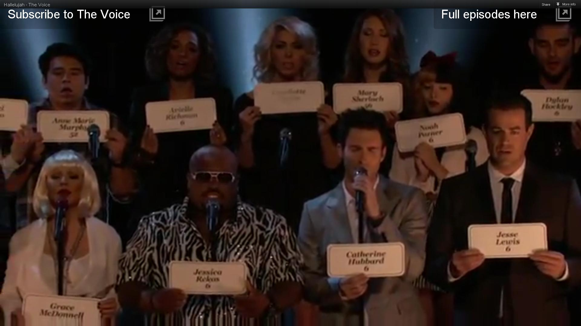 Image result for sandy hook tribute the voice